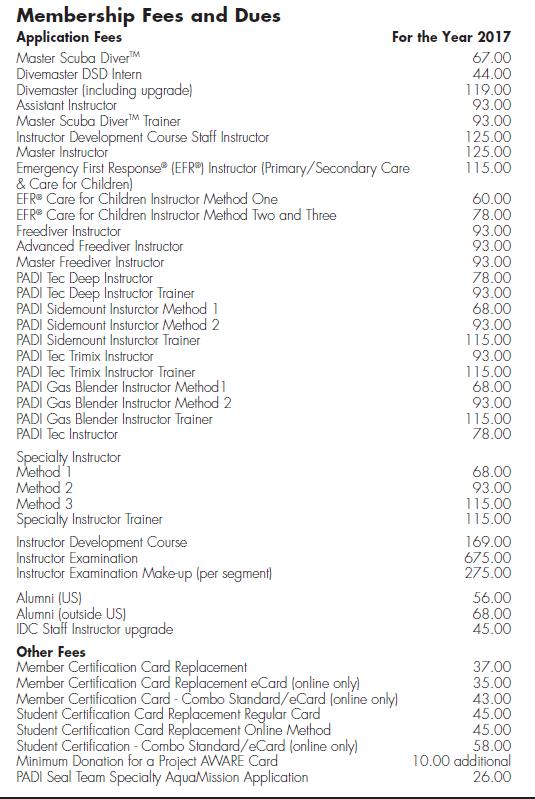 2017 PADI application fees