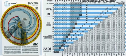RDP-Tables-1980s