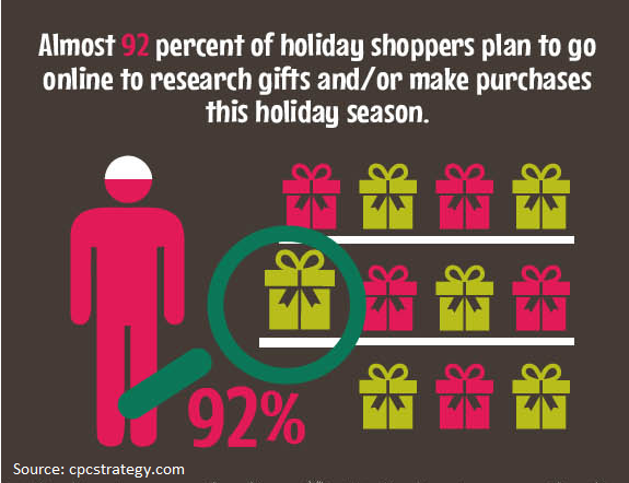 92percent-research-online