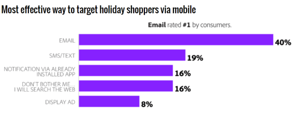 adobe-2016-holiday-stat-email