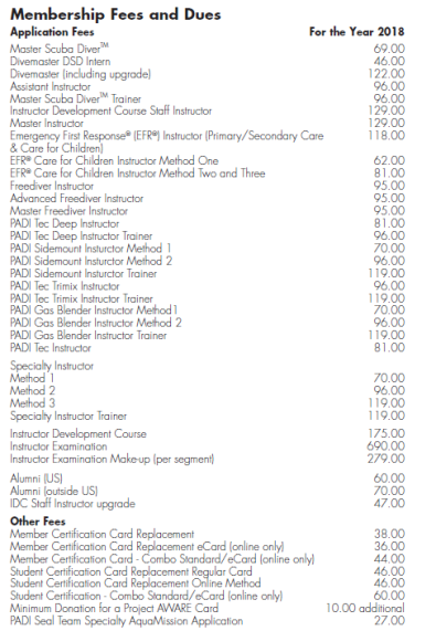 PADI Divemaster Master Scuba Diver application fees